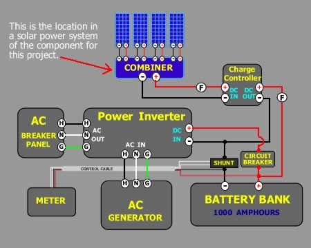 overview_project1 solar power systems projects solar combiner 12 Volt Solar Wiring-Diagram at reclaimingppi.co